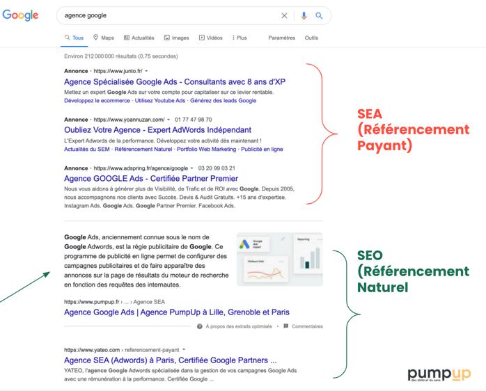 Agence Google Position Zero PumpUp