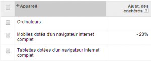 Gestion campagne adwords mobile