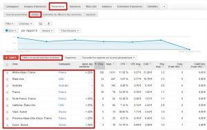 Gestion des campagnes - Google Chrome_2