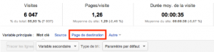 PumpUp - Not Provided - Google Analytics