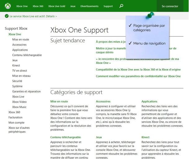 XboxFaq