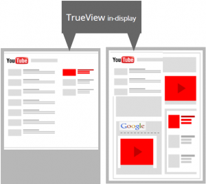 Youtube In Display