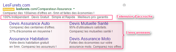 extension adwords accroche