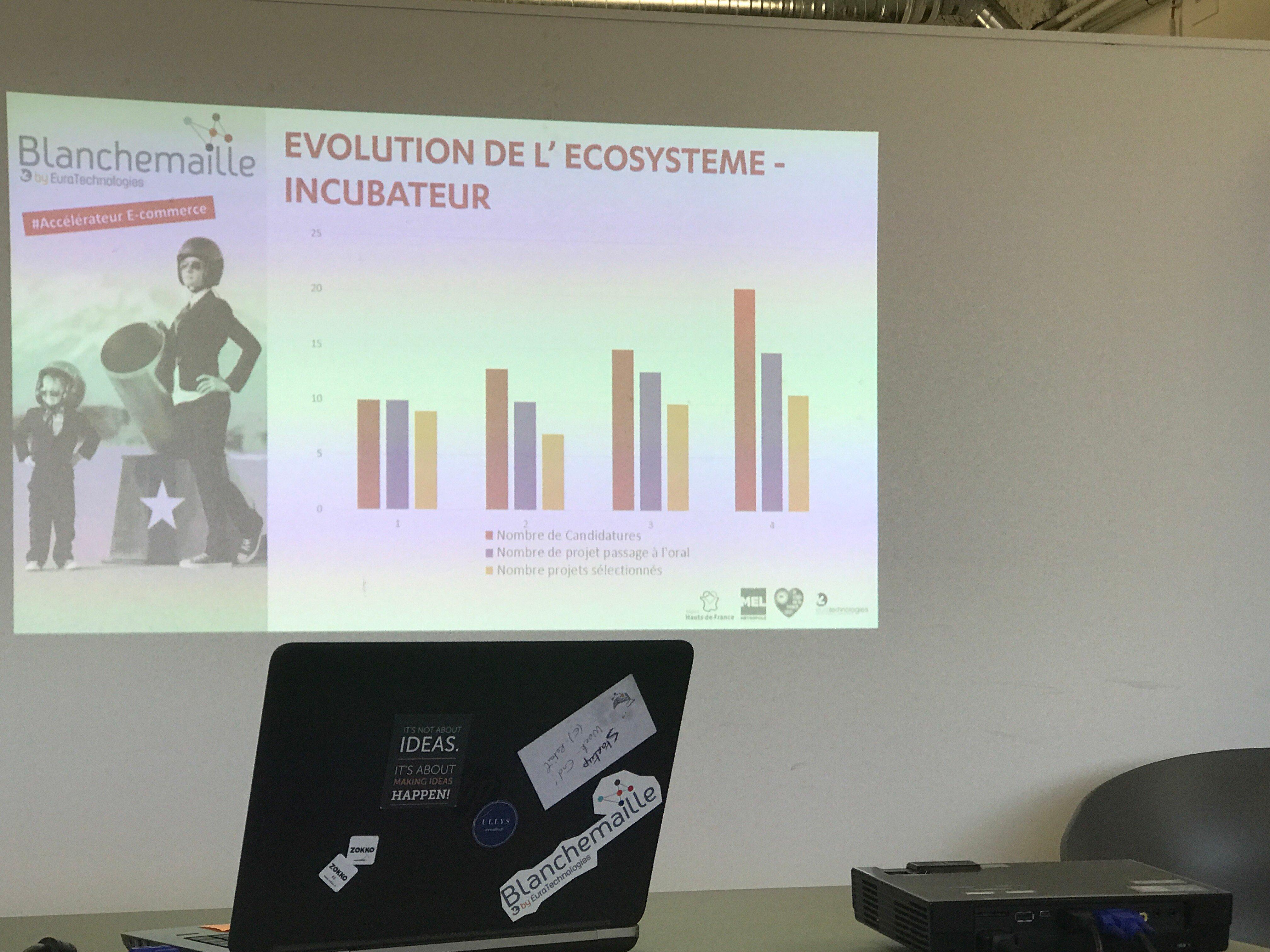 pourquoi notre agence digitale marketing s'installe à Roubaix