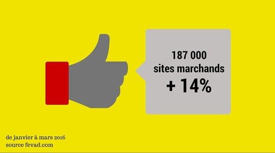 chiffres e-commerce suite