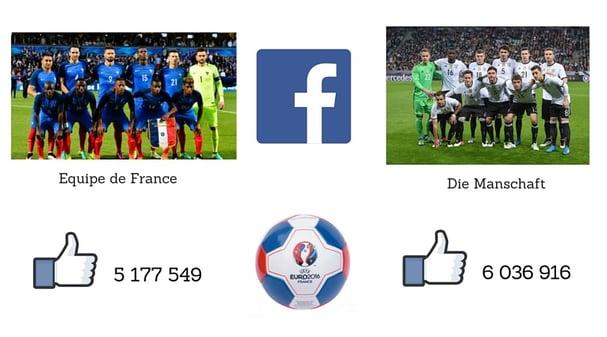 equipe france allemagne facebook