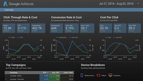 Transformez vos datas en les visualisant grâce à Google Data Studio