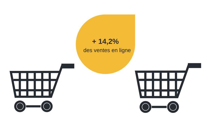 comment réussir ses soldes e-commerce 2017 ?