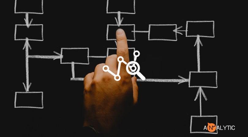 modèle d'acquisition google analytics