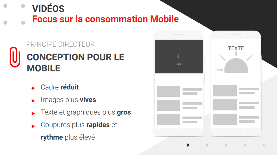 video responsive mobile youtube