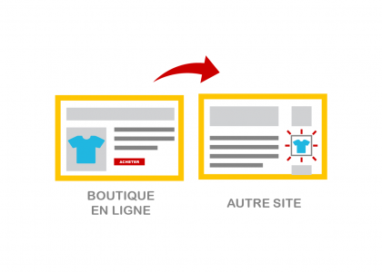 Retargeting-remarketing-dynamique-_Plan-de-travail-1-420x300